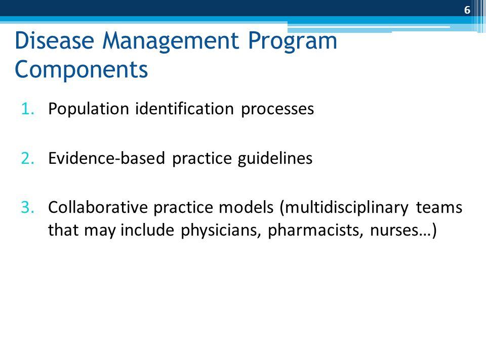 Disease Management Program Components 1.Population identification processes 2.Evidence-based practice guidelines 3.Collaborative practice models (mult