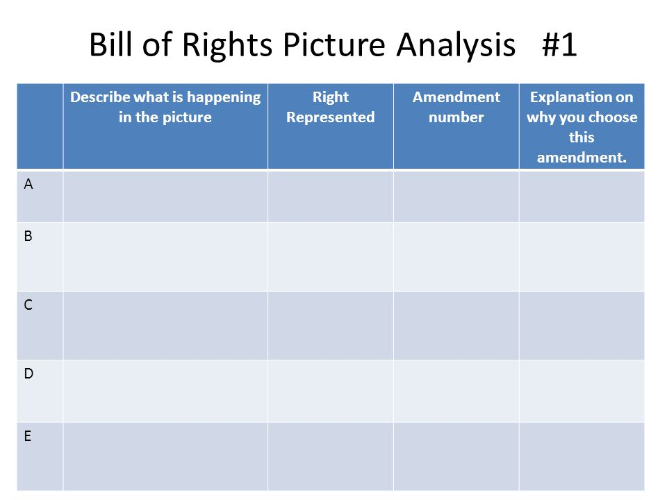 Bill of Rights Picture Analysis #1 Describe what is happening in the picture Right Represented Amendment number Explanation on why you choose this amendment.