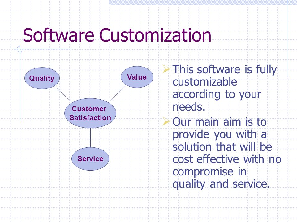 Software Customization  This software is fully customizable according to your needs.