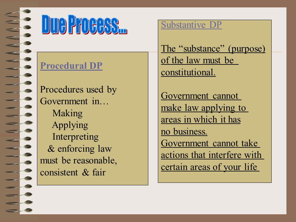 Procedural DP Procedures used by Government in… Making Applying Interpreting & enforcing law must be reasonable, consistent & fair Substantive DP The