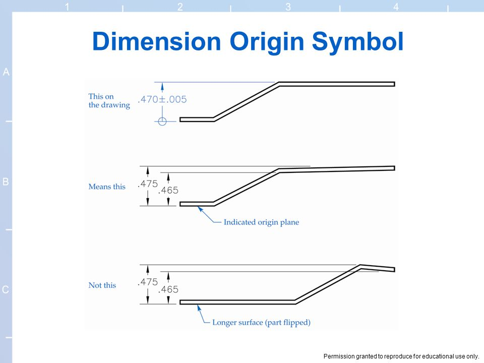 Permission granted to reproduce for educational use only. Dimension Origin Symbol