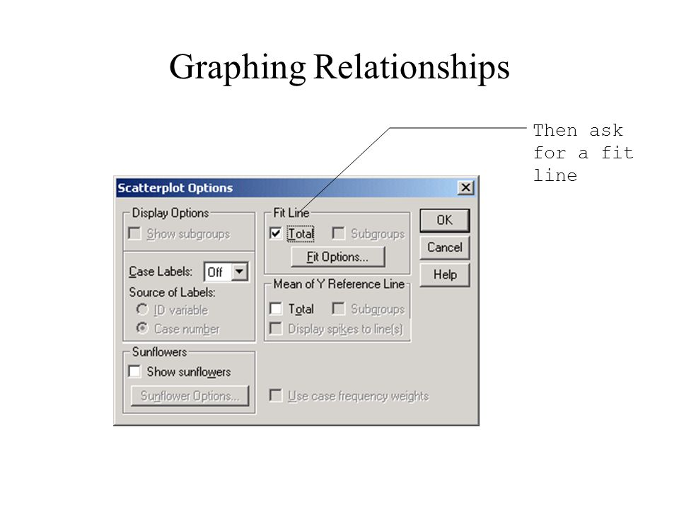 Graphing Relationships Then ask for a fit line