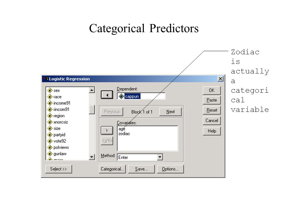 Categorical Predictors Zodiac is actually a categori cal variable