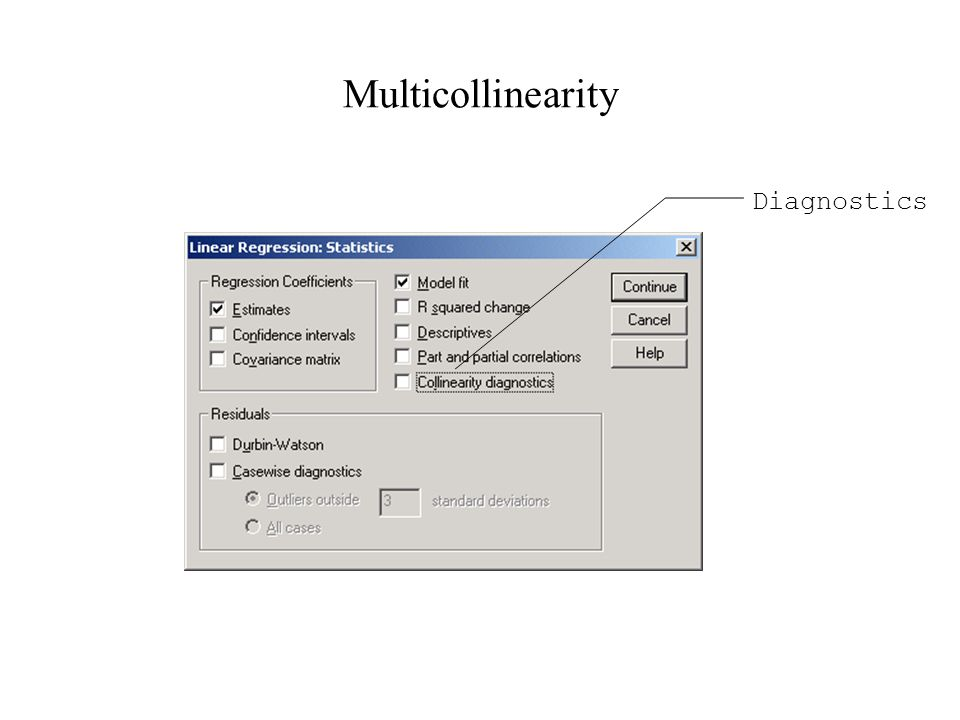 Multicollinearity Diagnostics