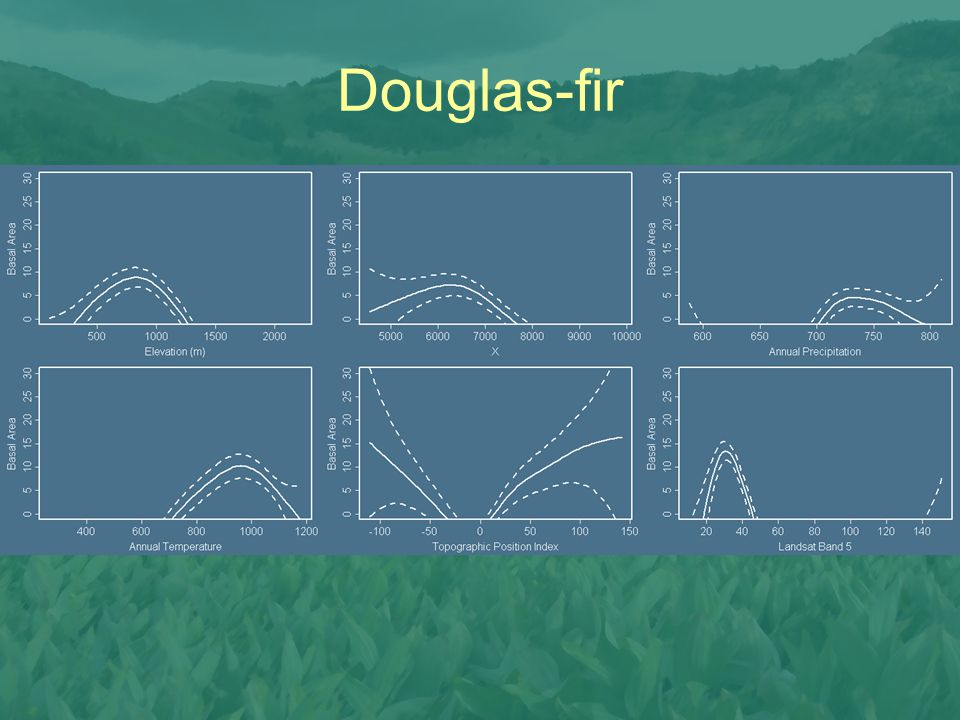 Douglas-fir Often dominant. Widespread, early colonizer, long-lived. Only disappears at v. high elevations.