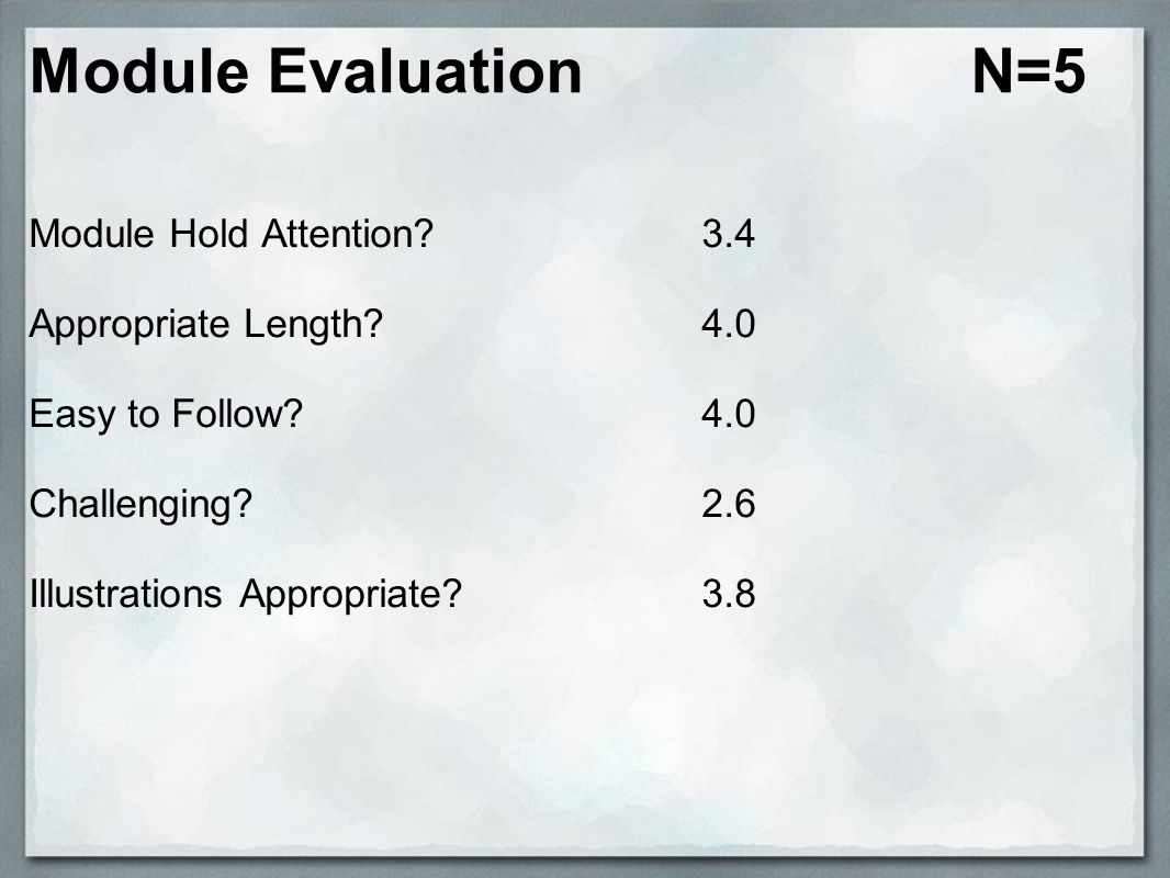 Module Evaluation N=5 Module Hold Attention. Appropriate Length.
