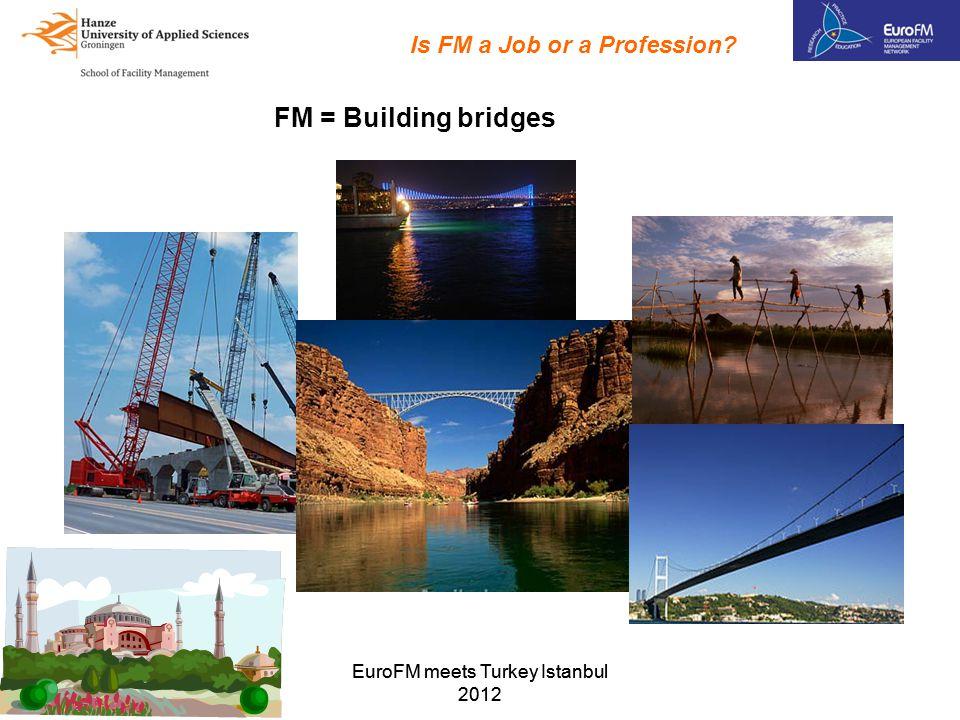 EuroFM meets Turkey Istanbul 2012 Is FM a Job or a Profession? FM = Building bridges