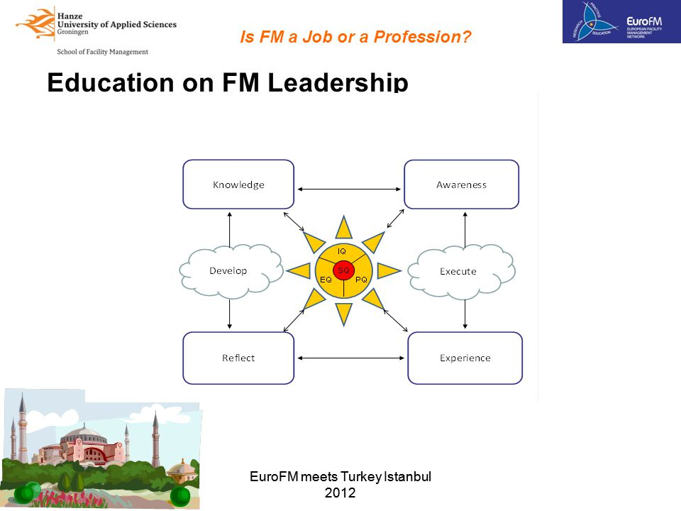 EuroFM meets Turkey Istanbul 2012 Is FM a Job or a Profession? Education on FM Leadership