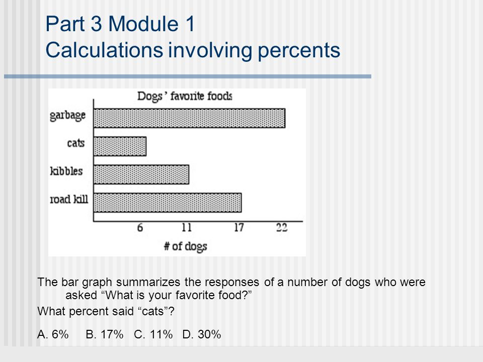 "Part 3 Module 1 Calculations involving percents The bar graph summarizes the responses of a number of dogs who were asked ""What is your favorite food?"