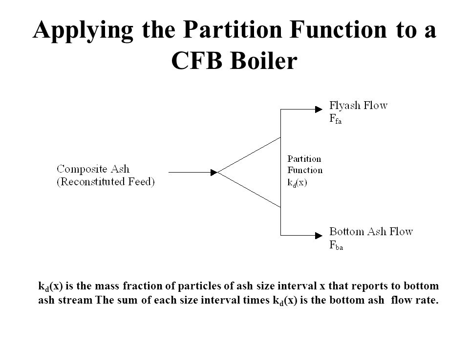 Applying the Partition Function to a CFB Boiler k d (x) is the mass fraction of particles of ash size interval x that reports to bottom ash stream The
