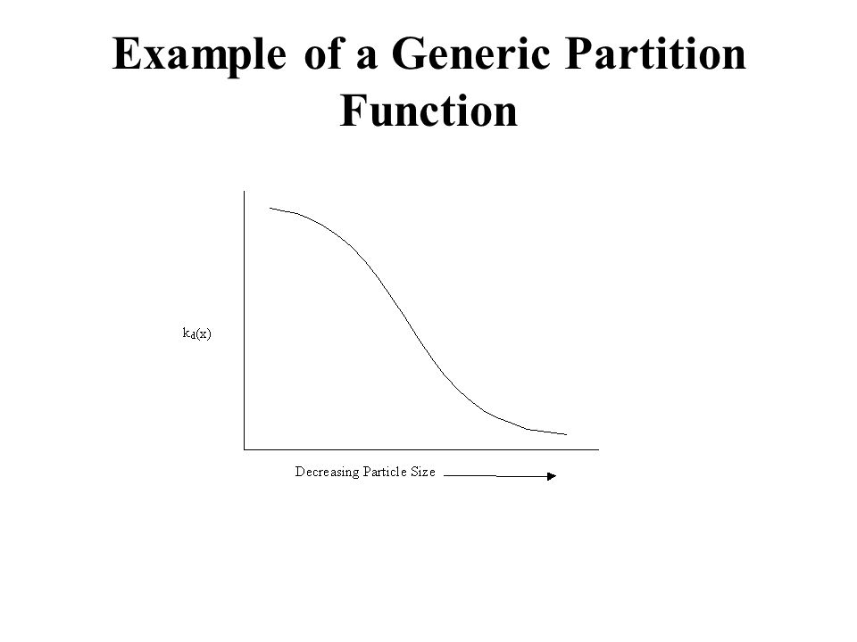Example of a Generic Partition Function