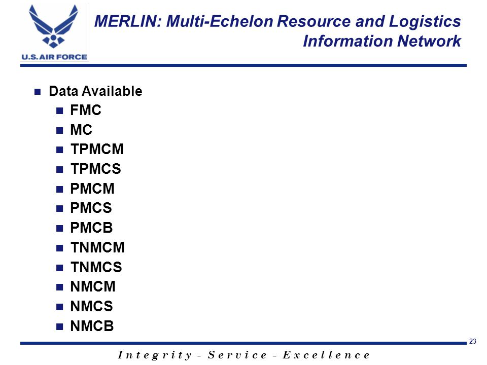 I n t e g r i t y - S e r v i c e - E x c e l l e n c e 23 MERLIN: Multi-Echelon Resource and Logistics Information Network Data Available FMC MC TPMCM TPMCS PMCM PMCS PMCB TNMCM TNMCS NMCM NMCS NMCB