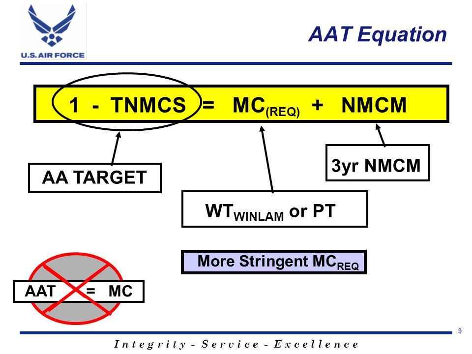I n t e g r i t y - S e r v i c e - E x c e l l e n c e 9 AAT Equation 1 - TNMCS = MC (REQ) + NMCM AA TARGET WT WINLAM or PT 3yr NMCM AAT = MC More Stringent MC REQ