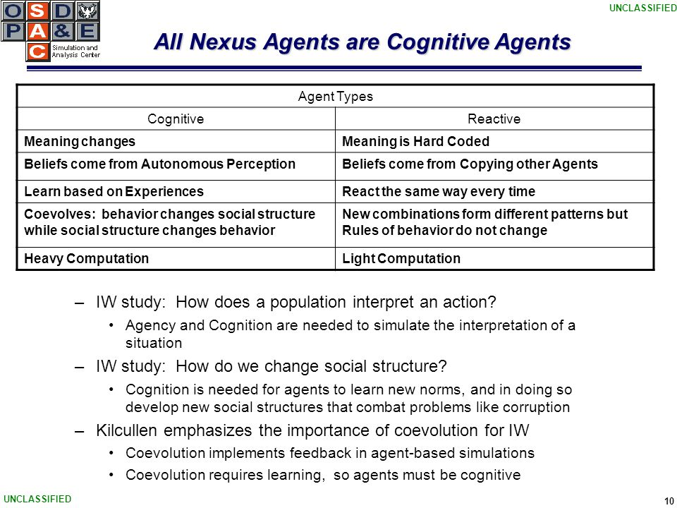 UNCLASSIFIED 10 All Nexus Agents are Cognitive Agents –IW study: How does a population interpret an action.
