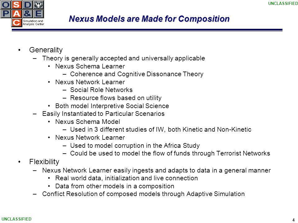 UNCLASSIFIED 25 Nexus Network Learner