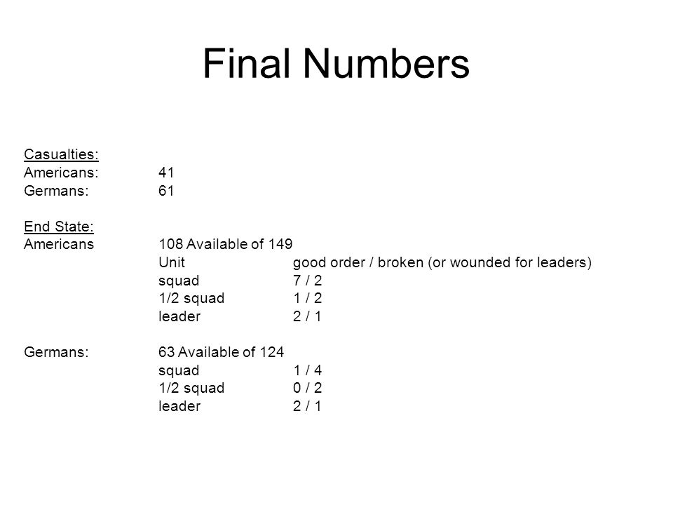 Final Numbers Casualties: Americans:41 Germans:61 End State: Americans108 Available of 149 Unitgood order / broken (or wounded for leaders) squad7 / 2