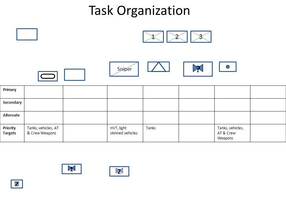 Task Organization 213 1 .