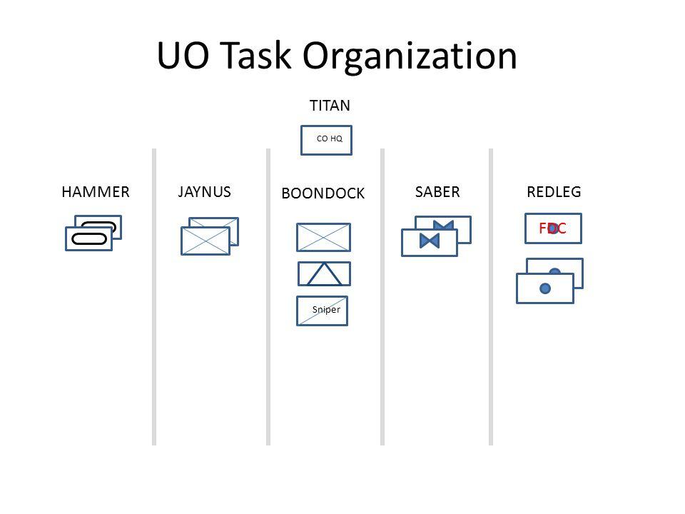 UO Task Organization Sniper FDC CO HQ HAMMERJAYNUS BOONDOCK SABERREDLEG TITAN