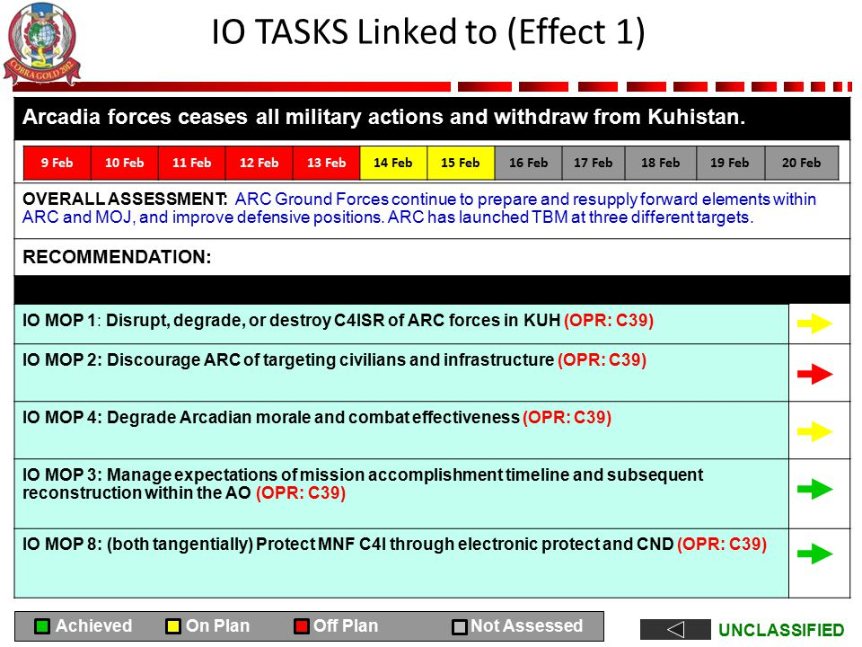 UNCLASSIFIED IO TASKS Linked to (Effect 1) Arcadia forces ceases all military actions and withdraw from Kuhistan. OVERALL ASSESSMENT: ARC Ground Force