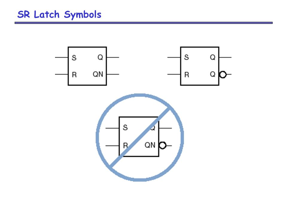 SR Latch Symbols
