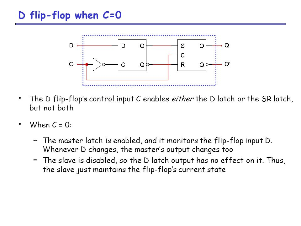 The D flip-flop's control input C enables either the D latch or the SR latch, but not both When C = 0: – The master latch is enabled, and it monitors the flip-flop input D.