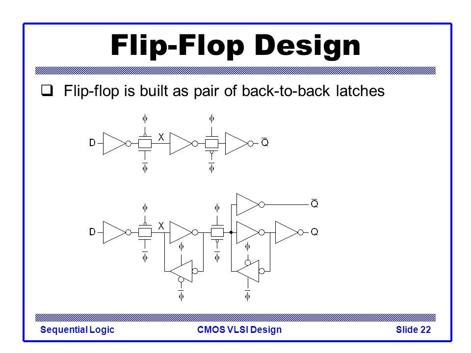 CMOS VLSI DesignSequential LogicSlide 22 Flip-Flop Design  Flip-flop is built as pair of back-to-back latches