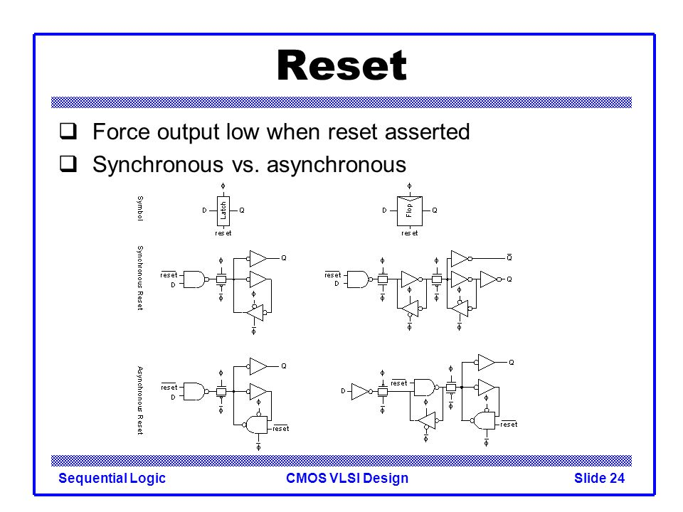 CMOS VLSI DesignSequential LogicSlide 24 Reset  Force output low when reset asserted  Synchronous vs.