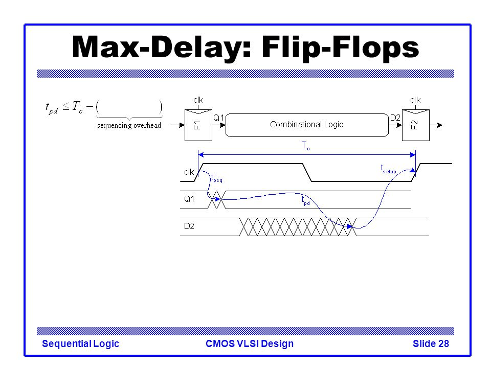 CMOS VLSI DesignSequential LogicSlide 28 Max-Delay: Flip-Flops