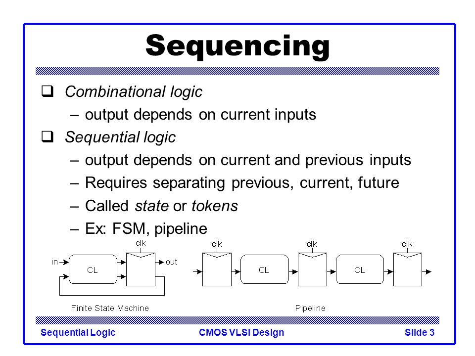 CMOS VLSI DesignSequential LogicSlide 3 Sequencing  Combinational logic –output depends on current inputs  Sequential logic –output depends on current and previous inputs –Requires separating previous, current, future –Called state or tokens –Ex: FSM, pipeline