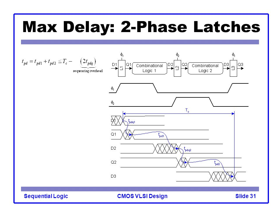 CMOS VLSI DesignSequential LogicSlide 31 Max Delay: 2-Phase Latches