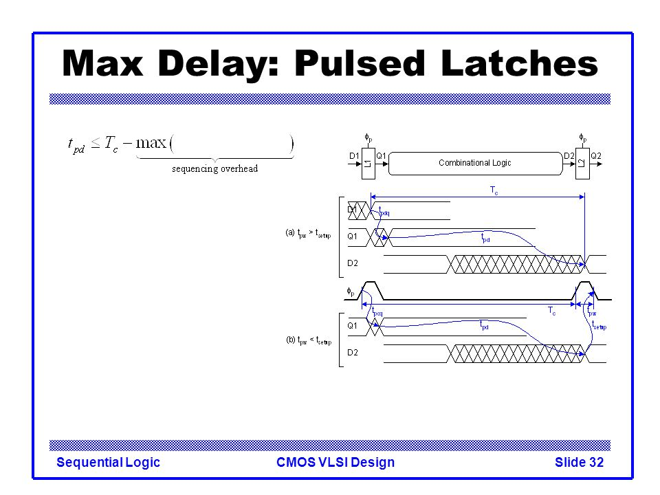 CMOS VLSI DesignSequential LogicSlide 32 Max Delay: Pulsed Latches