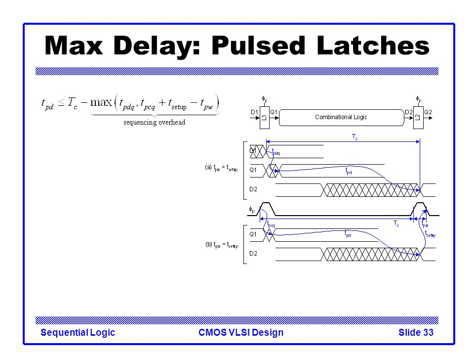 CMOS VLSI DesignSequential LogicSlide 33 Max Delay: Pulsed Latches