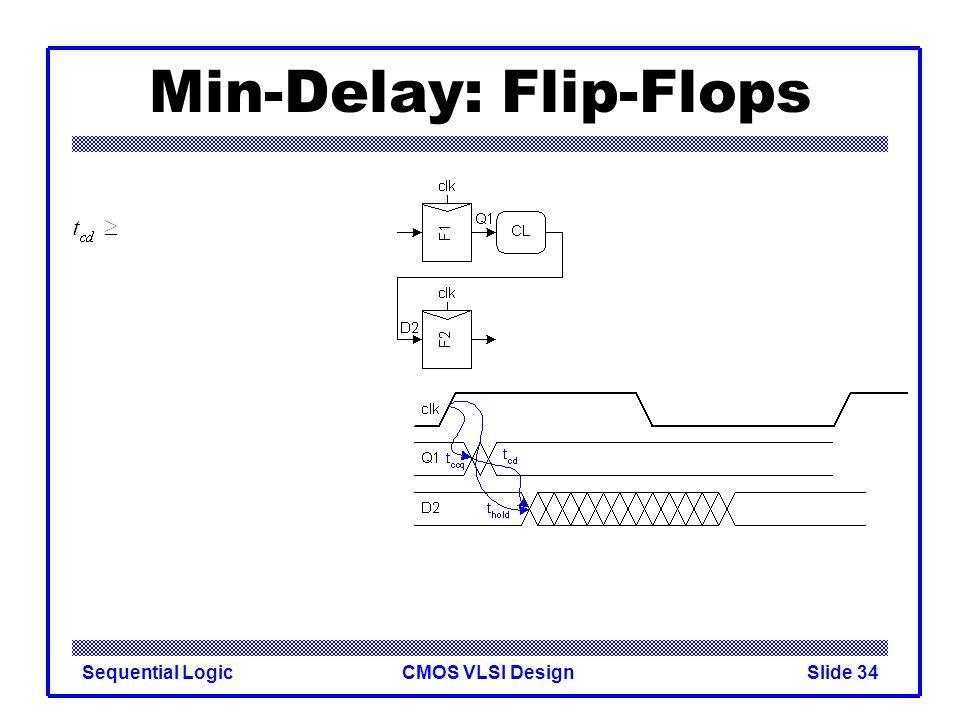 CMOS VLSI DesignSequential LogicSlide 34 Min-Delay: Flip-Flops