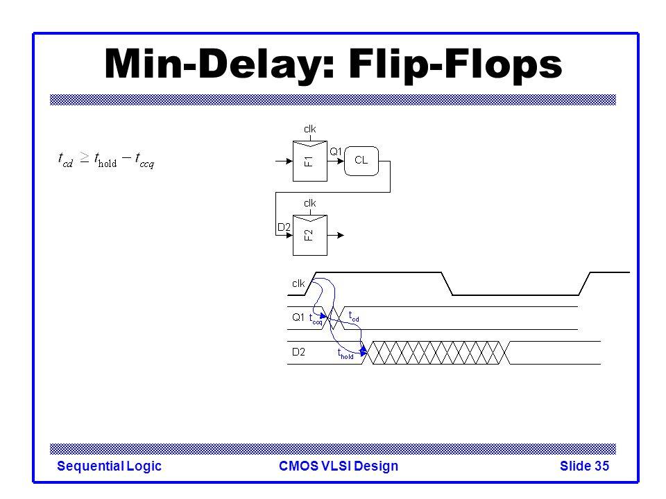 CMOS VLSI DesignSequential LogicSlide 35 Min-Delay: Flip-Flops