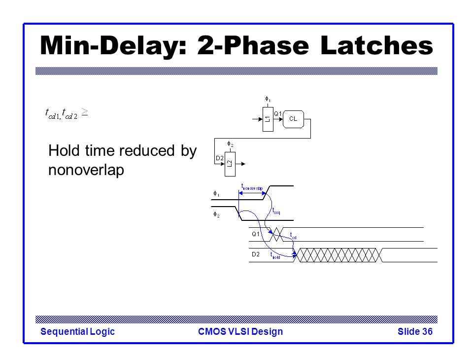 CMOS VLSI DesignSequential LogicSlide 36 Min-Delay: 2-Phase Latches Hold time reduced by nonoverlap