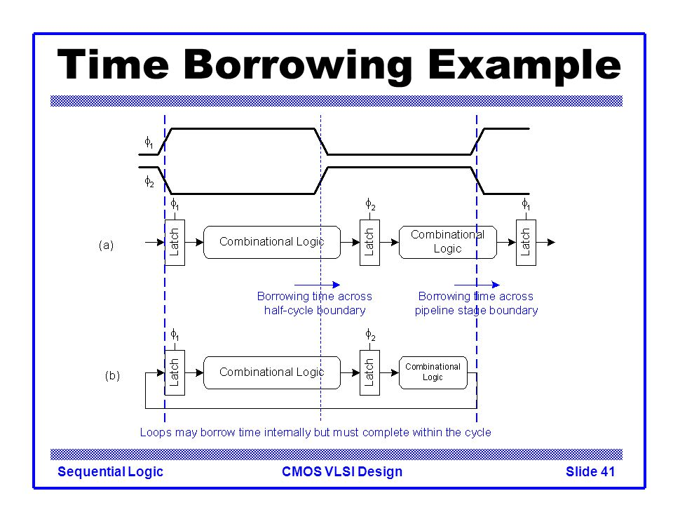 CMOS VLSI DesignSequential LogicSlide 41 Time Borrowing Example