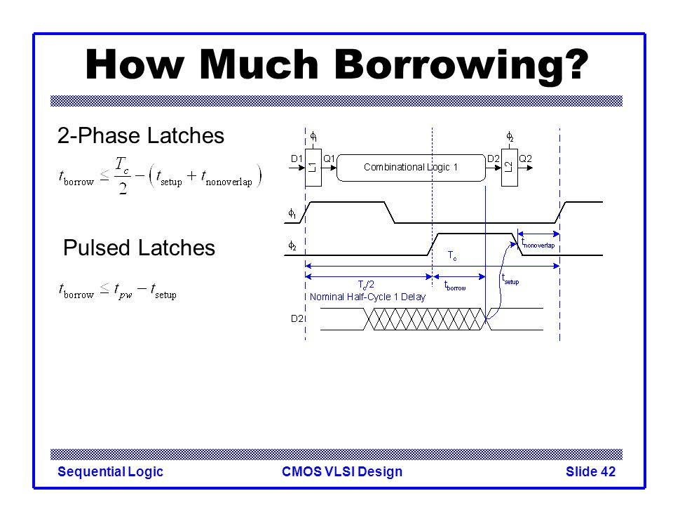 CMOS VLSI DesignSequential LogicSlide 42 How Much Borrowing 2-Phase Latches Pulsed Latches