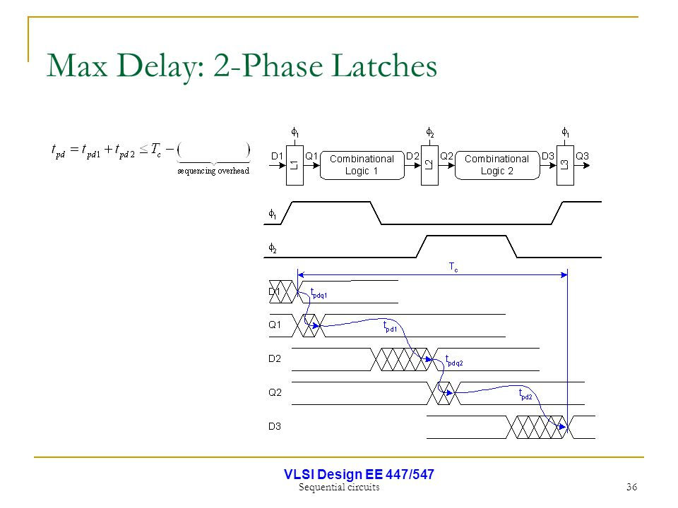 VLSI Design EE 447/547 Sequential circuits 36 Max Delay: 2-Phase Latches