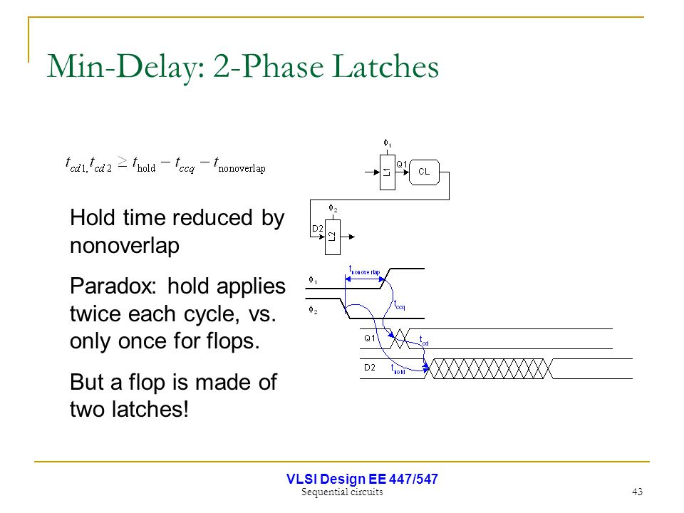 VLSI Design EE 447/547 Sequential circuits 43 Min-Delay: 2-Phase Latches Hold time reduced by nonoverlap Paradox: hold applies twice each cycle, vs. o