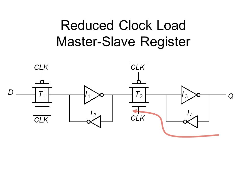 Reduced Clock Load Master-Slave Register