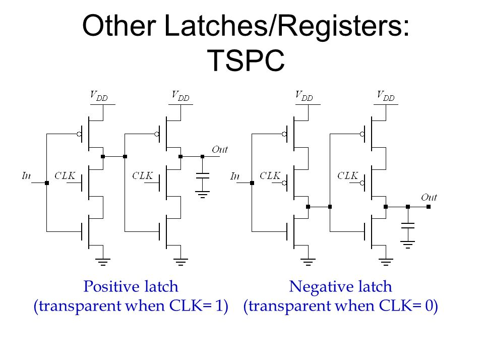 Other Latches/Registers: TSPC Negative latch (transparent when CLK= 0) Positive latch (transparent when CLK= 1)