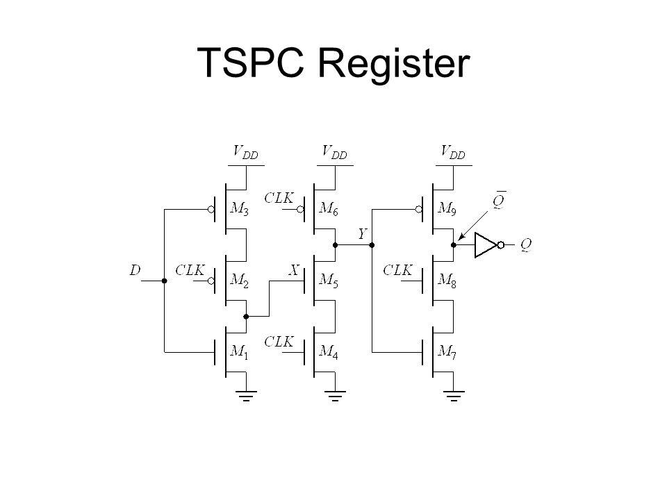 TSPC Register