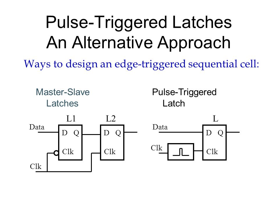 Pulse-Triggered Latches An Alternative Approach Master-Slave Latches D Clk QD Q Data D Clk Q Data Pulse-Triggered Latch L1L2L Ways to design an edge-triggered sequential cell: