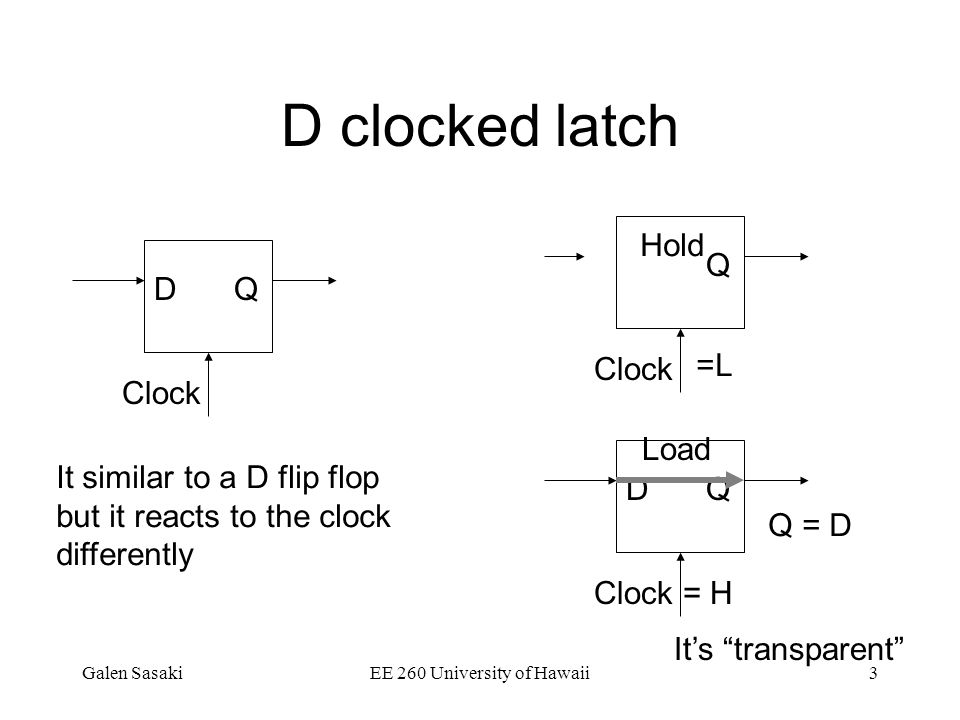 Galen SasakiEE 260 University of Hawaii3 D clocked latch DQ Clock It similar to a D flip flop but it reacts to the clock differently Q Clock DQ Clock = H =L Hold Q = D It's transparent Load