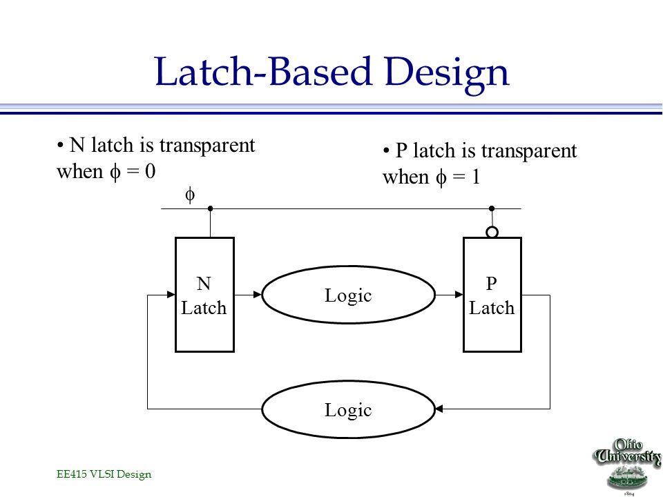 EE415 VLSI Design Latch-Based Design N latch is transparent when  = 0 P latch is transparent when  = 1 N Latch Logic P Latch 