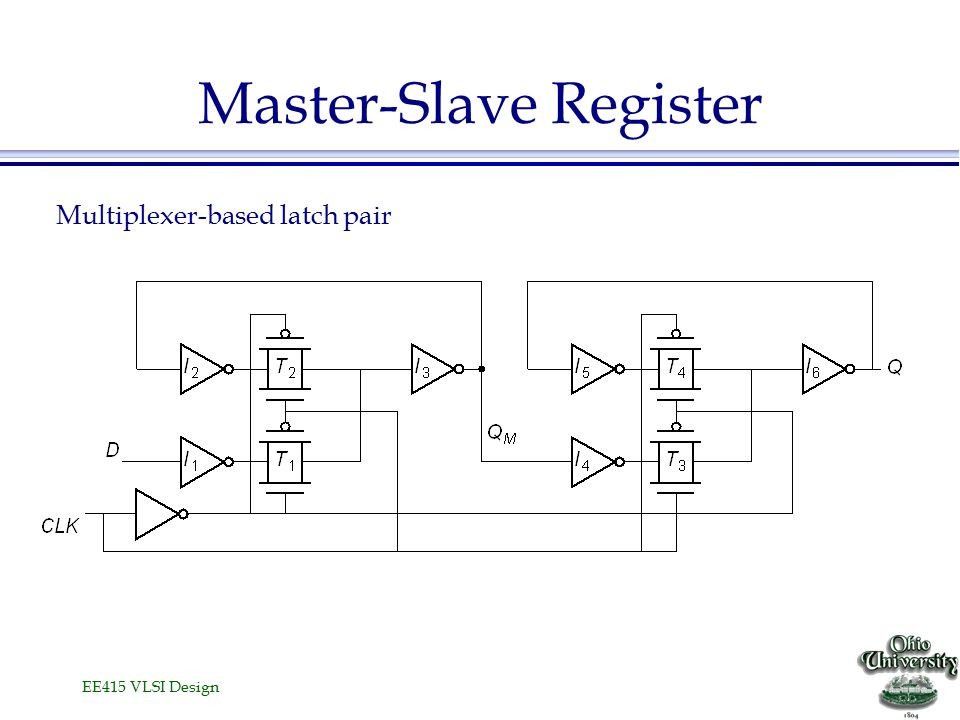 EE415 VLSI Design Master-Slave Register Multiplexer-based latch pair