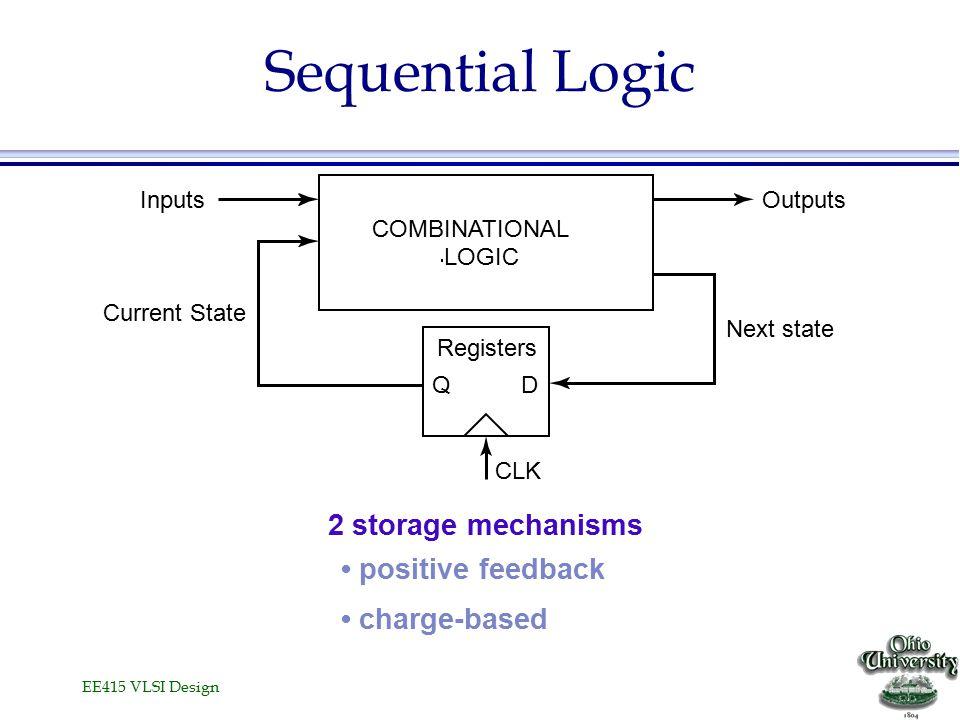 EE415 VLSI Design Sequential Logic 2 storage mechanisms positive feedback charge-based COMBINATIONAL LOGIC Registers Outputs Next state CLK QD Current