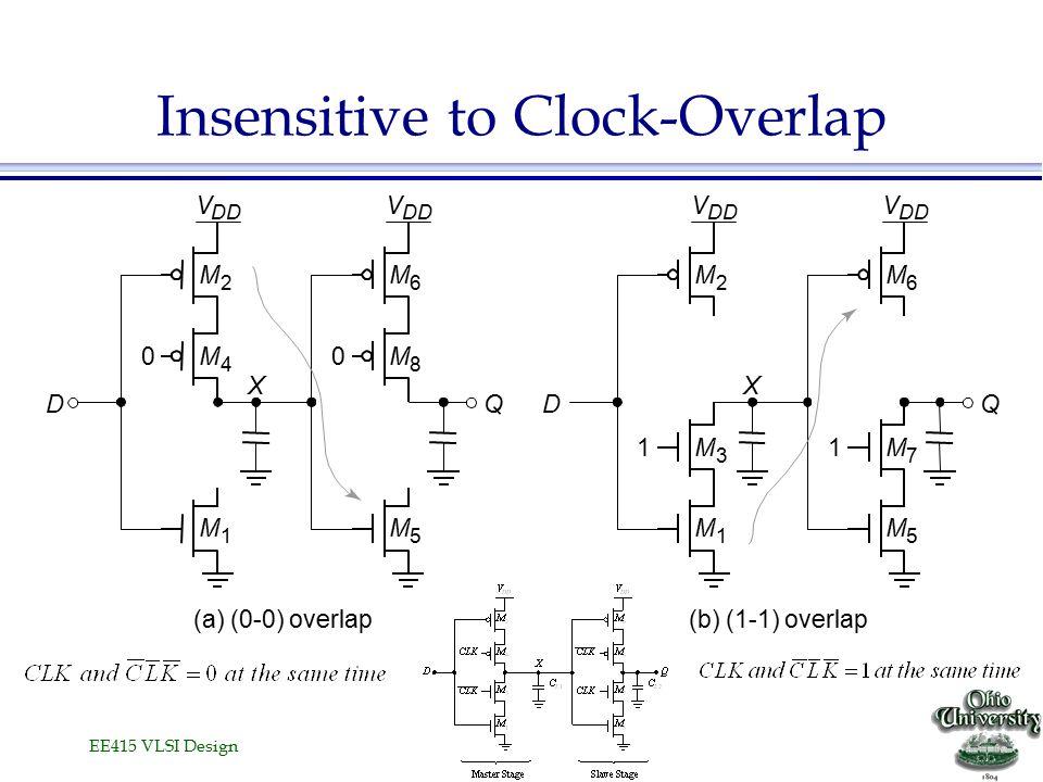 EE415 VLSI Design Insensitive to Clock-Overlap M 1 DQ M 4 M 2 00 V DD X M 5 M 8 M 6 V (a) (0-0) overlap M 3 M 1 DQ M 2 1 V DD X M 7 1 M 5 M 6 V (b) (1-1) overlap