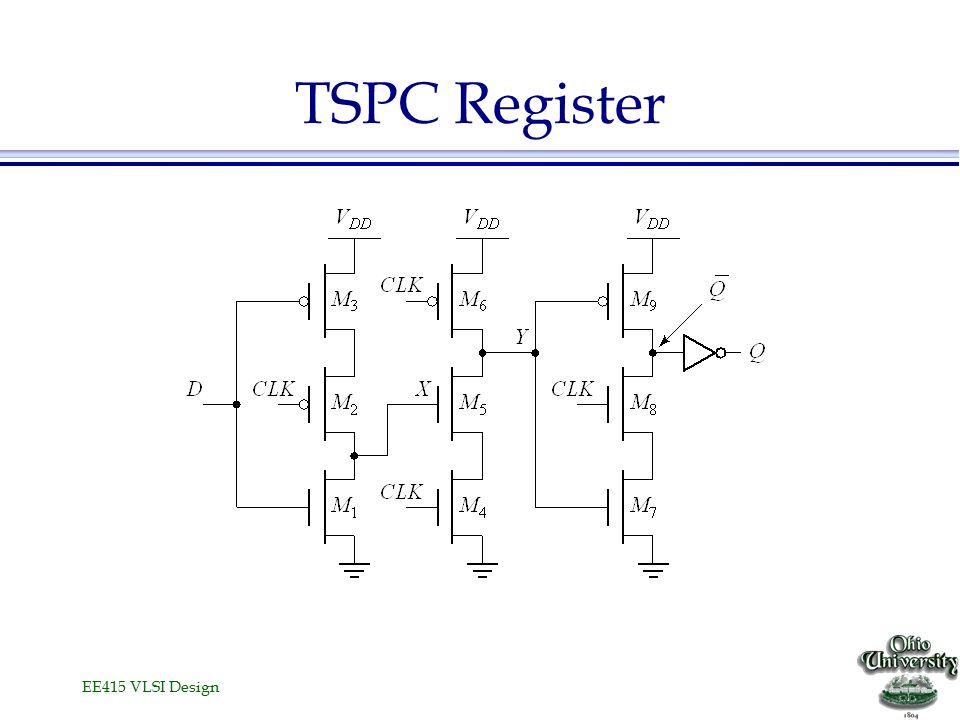 EE415 VLSI Design TSPC Register