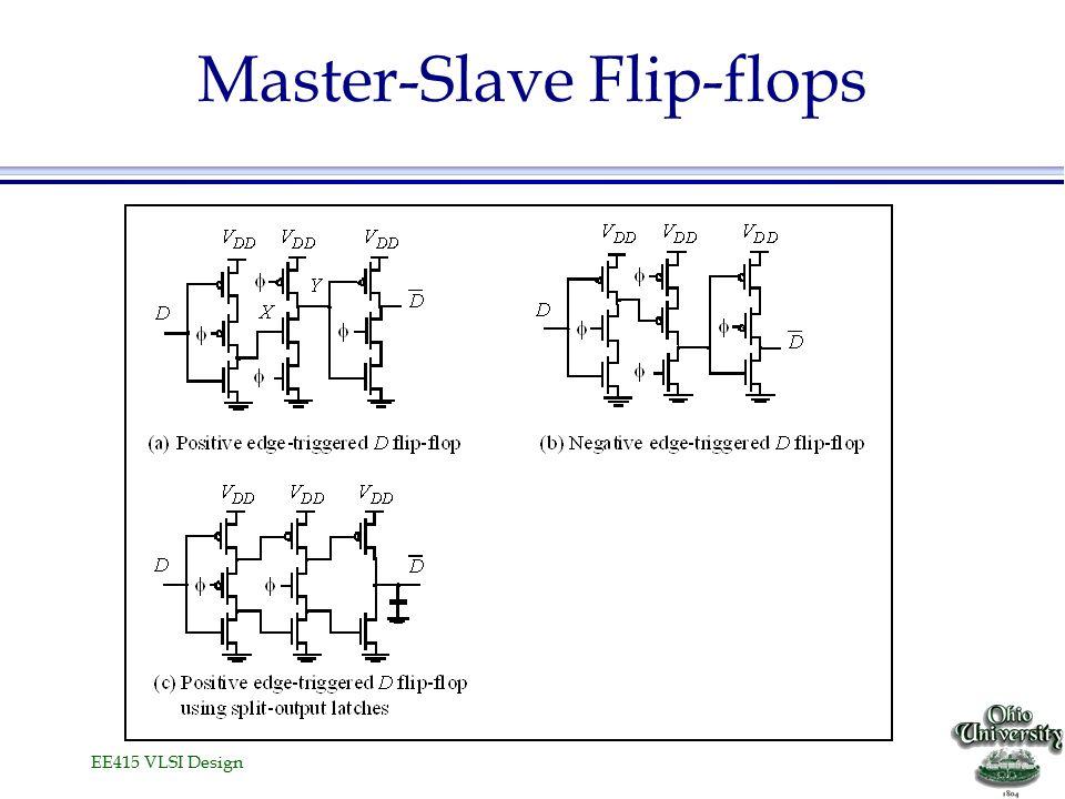 EE415 VLSI Design Master-Slave Flip-flops